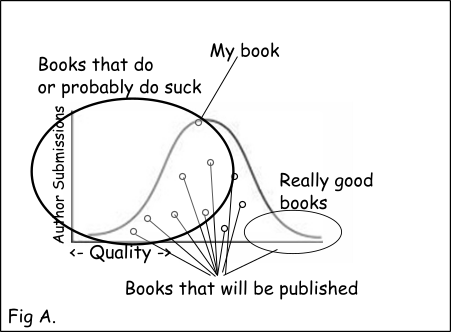 BookFigure